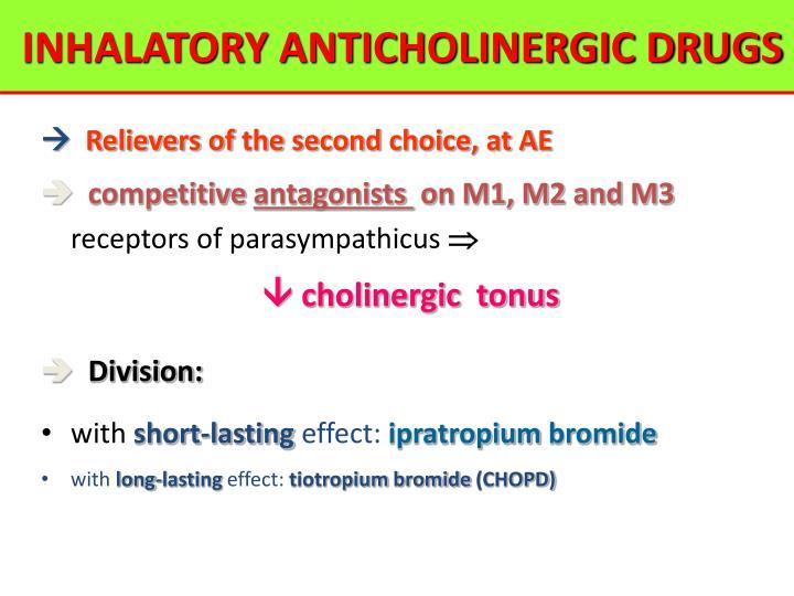INHALATORY ANTICHOLINERGIC DRUGS