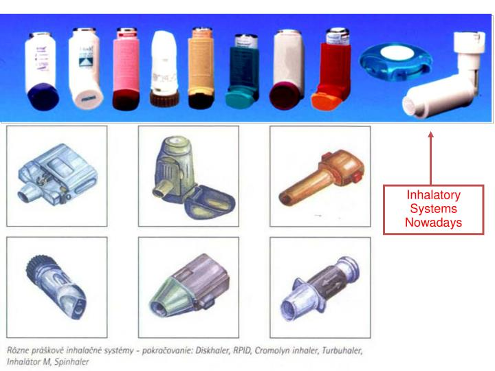 Inhalatory Systems Nowadays