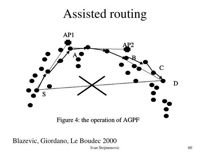 Assisted routing