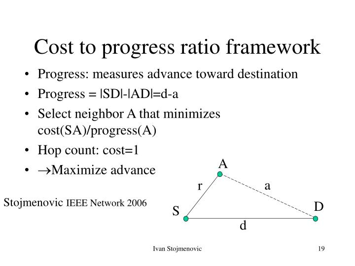 Cost to progress ratio framework