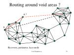 routing around void areas