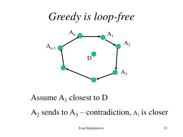 Greedy is loop-free