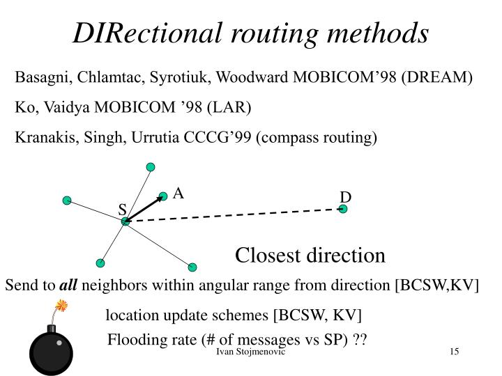 DIRectional routing methods