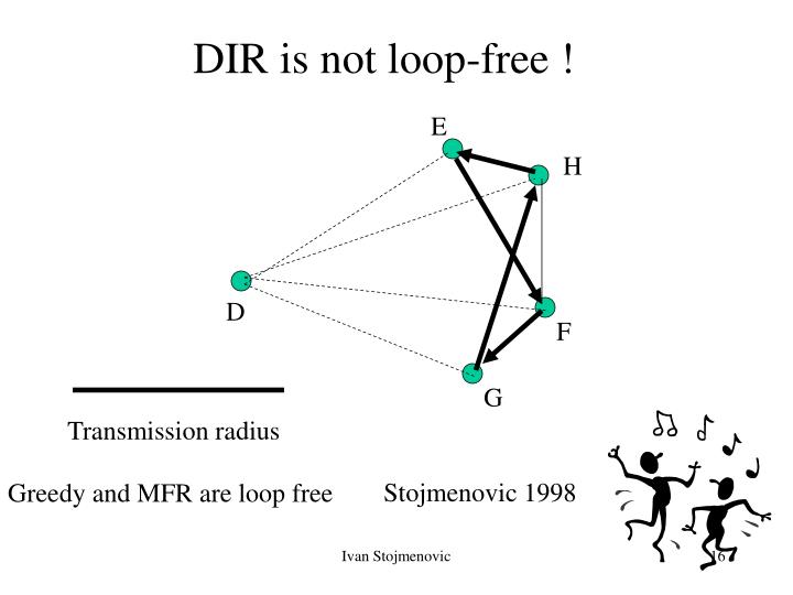 DIR is not loop-free !