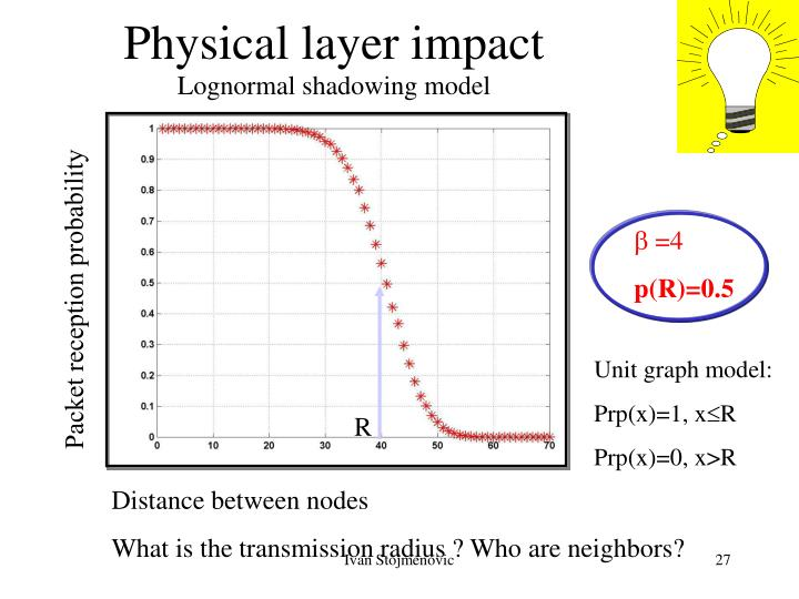 Physical layer impact