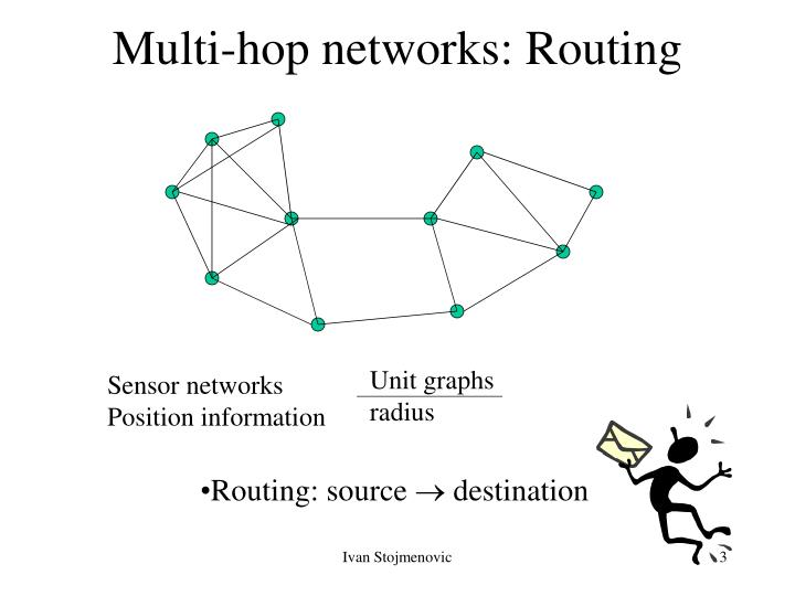 Multi-hop networks: Routing