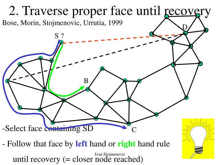 2. Traverse proper face until recovery