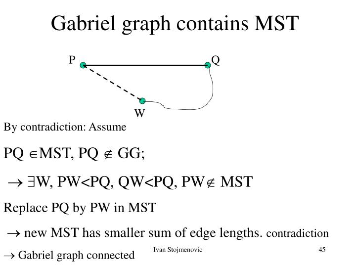 Gabriel graph contains MST