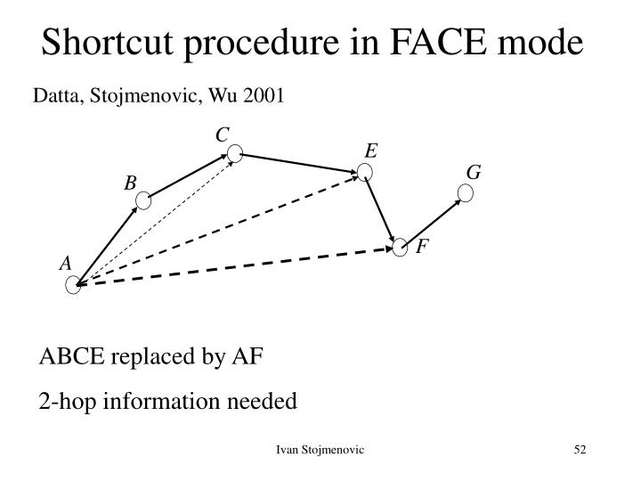 Shortcut procedure in FACE mode