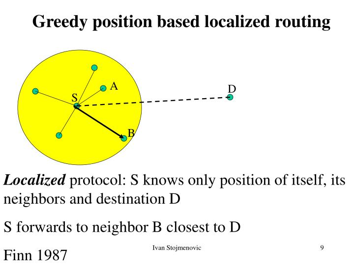Greedy position based localized routing