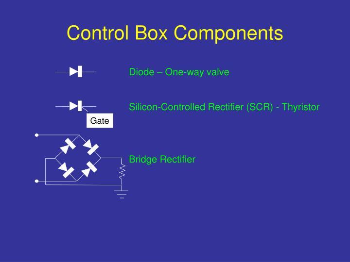 Control Box Components