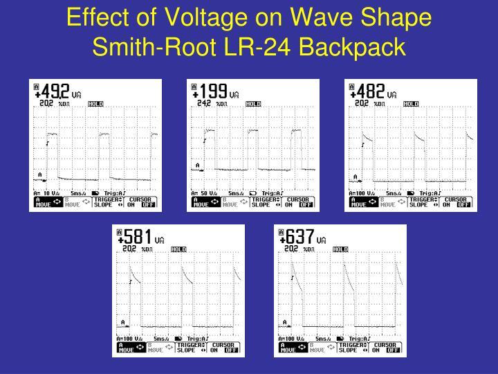 Effect of Voltage on Wave Shape