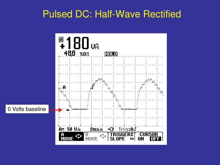 Pulsed DC: Half-Wave Rectified