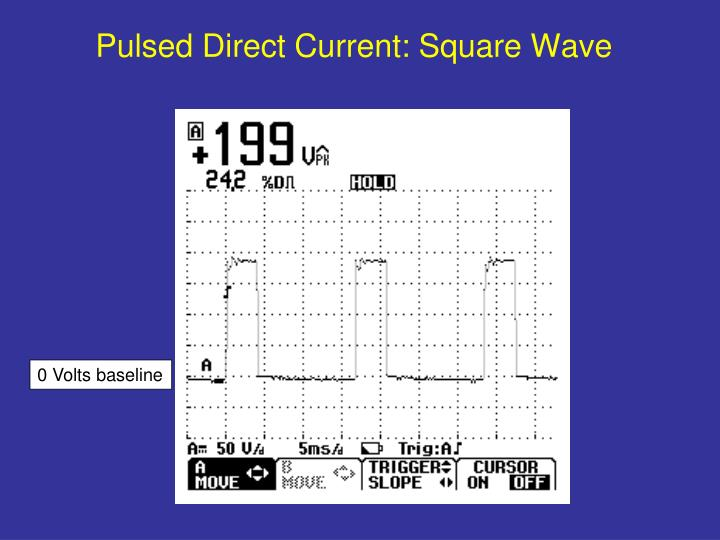 Pulsed Direct Current: Square Wave