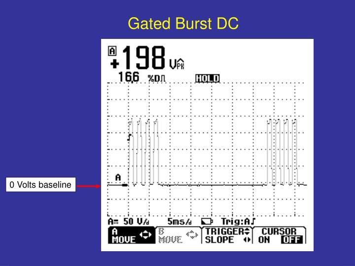 Gated Burst DC