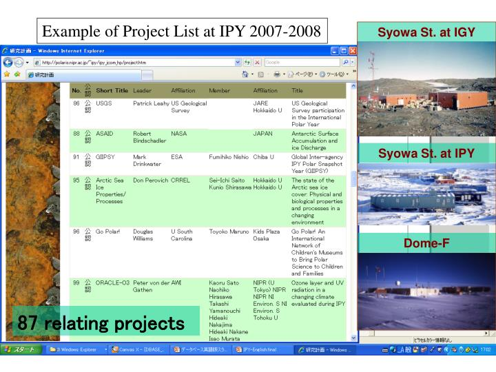 Example of Project List at IPY 2007-2008