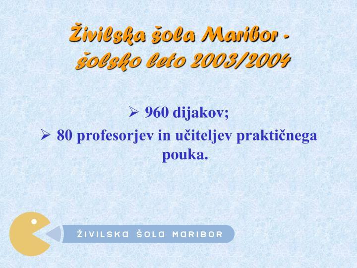 Živilska šola Maribor -