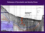 pathways of pyroclastic and gravity flows