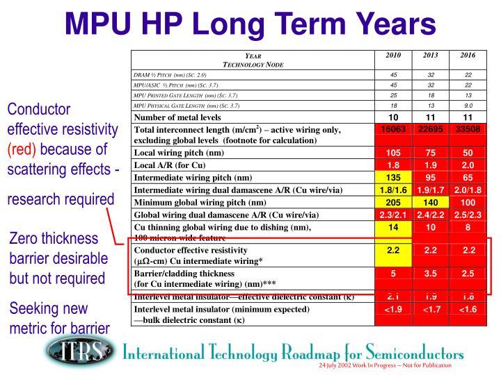 MPU HP Long Term Years