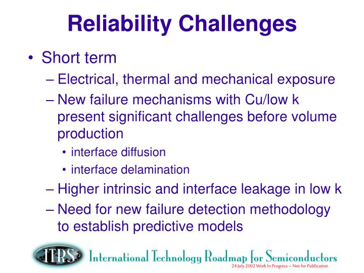 Reliability Challenges