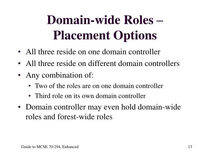 Domain-wide Roles – Placement Options