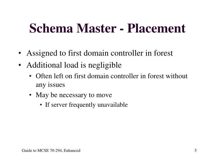 Schema Master - Placement
