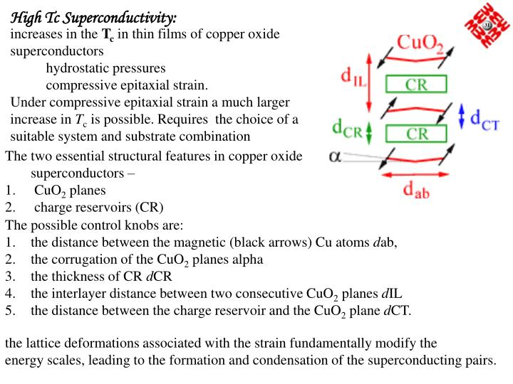 High Tc Superconductivity: