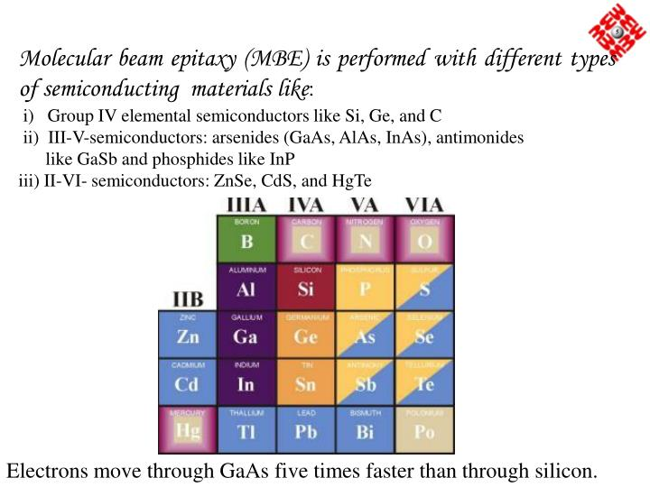 Molecular beam epitaxy (MBE) is performed with different types of semiconducting  materials like