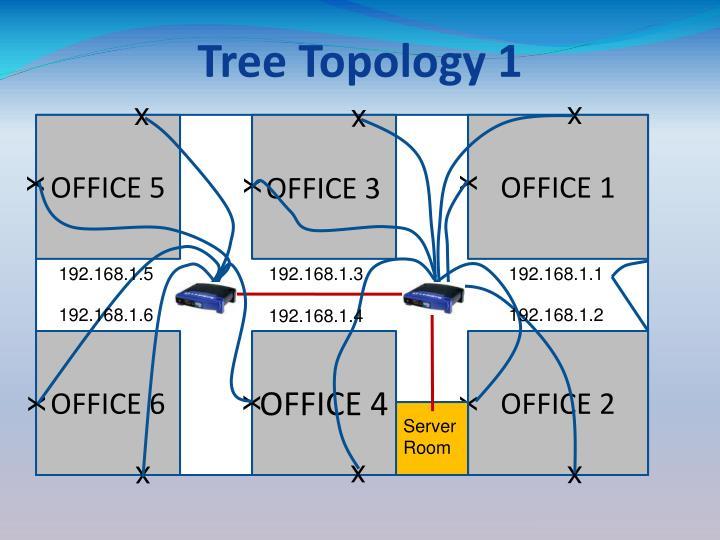 Tree Topology 1