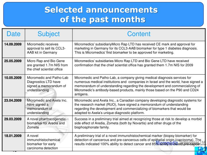 Selected announcements