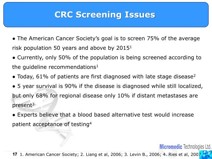 CRC Screening Issues