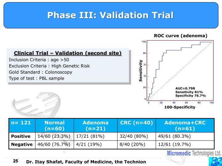Phase III: Validation Trial