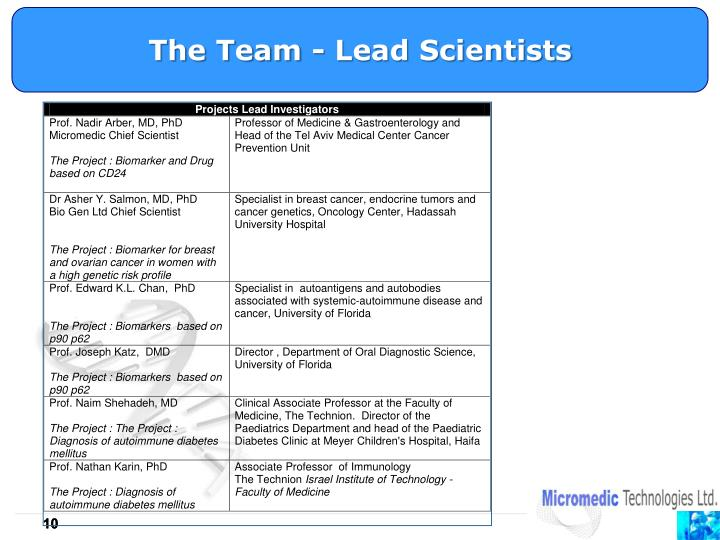 The Team - Lead Scientists