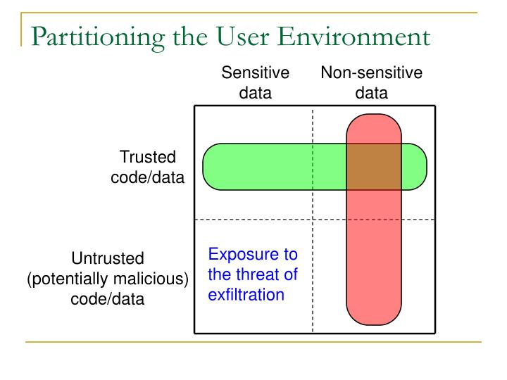 Partitioning the User Environment