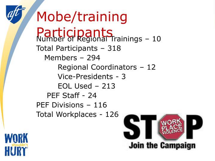 Mobe/training Participants