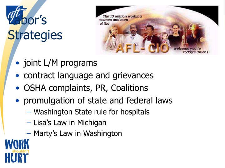Labor's Strategies