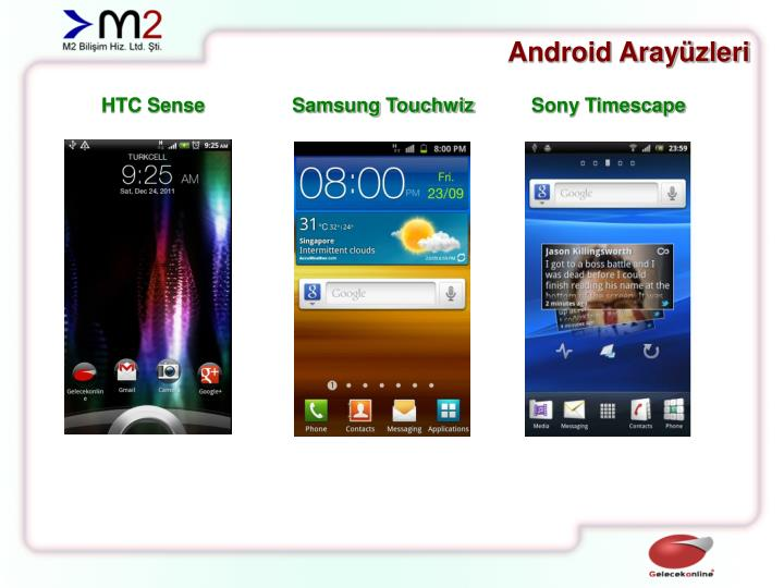 Android Arayüzleri