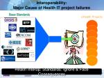 interoperability major cause of health it project failures