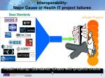 interoperability major cause of health it project failures1