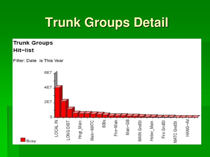 Trunk Groups Detail