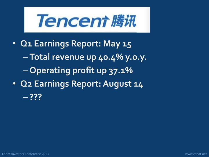 Q1 Earnings Report: May 15