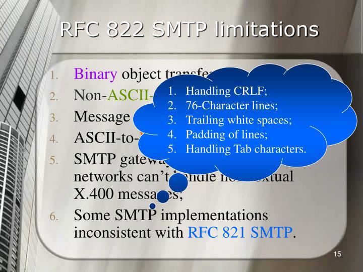 RFC 822 SMTP limitations