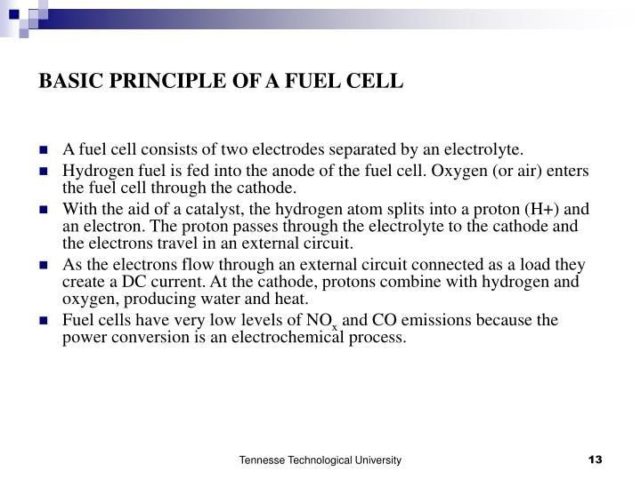 BASIC PRINCIPLE OF A FUEL CELL
