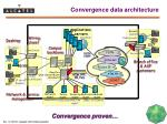convergence data architecture