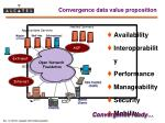 convergence data value proposition