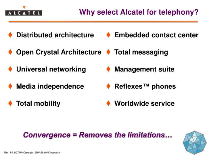 Why select Alcatel for telephony?