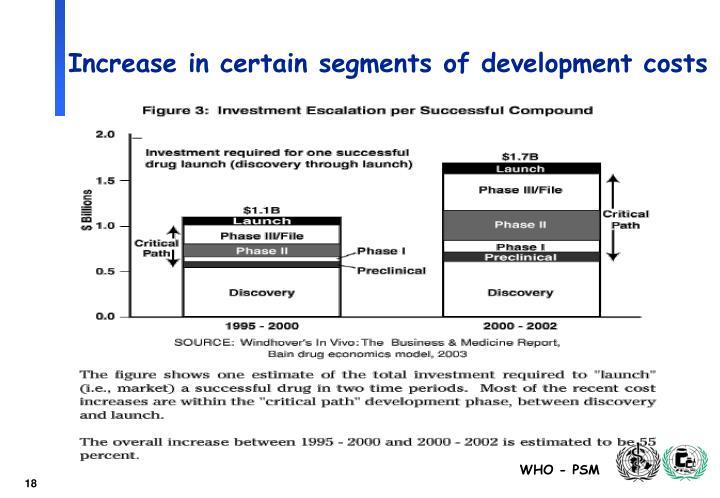 Increase in certain segments of development costs