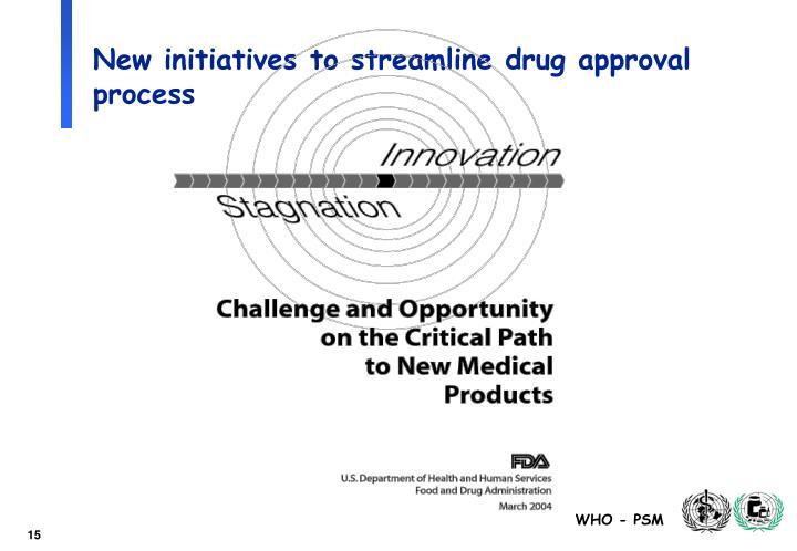 New initiatives to streamline drug approval process