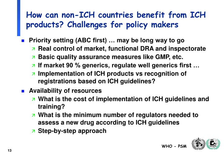 How can non-ICH countries benefit from ICH products? Challenges for policy makers