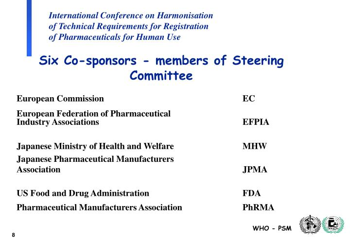 International Conference on Harmonisation